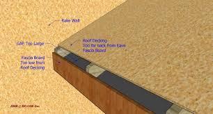gap roofing eave framing trim problems