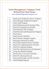 business plan format in word template microsoft word template checklist