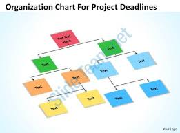 business process flow chart for project deadlines powerpoint