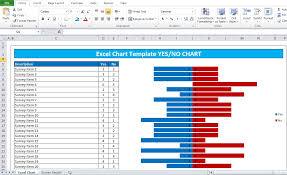 Excel Chart Templates Free Excel Chart Templates Free Excel Tmp