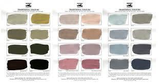 5 favorites british boutique paint companies remodelista