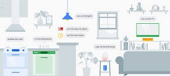 new smart home products google assistant now works with over 5 000 smart home products big