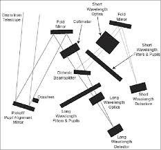 mins m11 ecm wiring diagram wiring diagram simonand