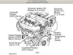 engine diagram saturn sl2 engine wiring diagrams instruction