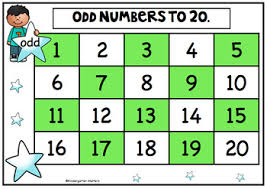 charts and worksheets for skip counting counting odd and even