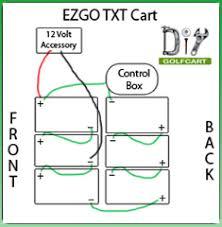 6 volt golf cart battery wiring diagram efcaviation com