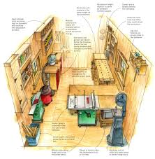 apartments delectable barn plans apartment smart woodworking
