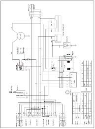 kandi 250cc wiring harness on kandi images free download wiring