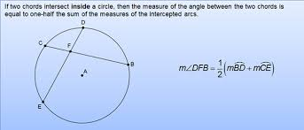 Interior Angles In A Circle Making Conjectures About Circles And Angles Texas Gateway