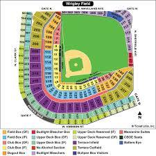 Sheffield Arena Floor Plan Wrigley Field Chicago Cubs Ballpark Ballparks Of Baseball