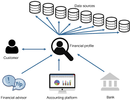 open banking apis are open for business banking