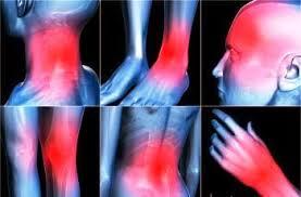 pain body wazifa to cure body pain get islamic wazifa