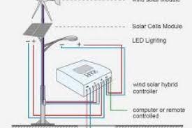 solar panel battery charger circuit diagram for street lighting