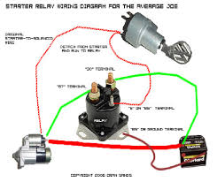 solved i need a ford f150 solenoid diagram so can hook fixya at