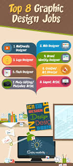 photoshop design jobs from home top 8 graphic design jobs you should pursue for your career