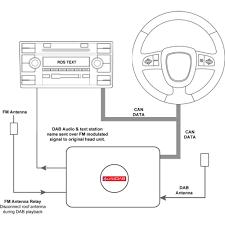 Esp Wiring Diagrams Sony Xplod 52wx4 Wiring Harness U2013 Wirdig U2013 Readingrat Net