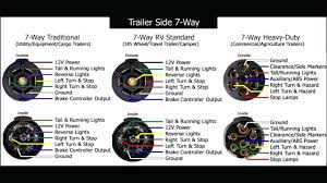 cargo trailer wiring diagram 7 wire 5 pin 6 way connector light