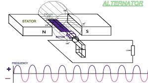 component ac schematic diagram hvac for dummies generator split