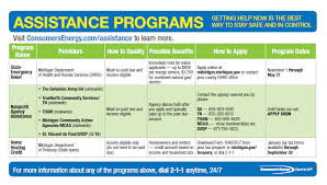 Help Paying Light Bill Care Program Consumers Energy
