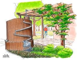 garden design garden design with permaculture garden design ideas