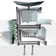 Future home design concepts Home design