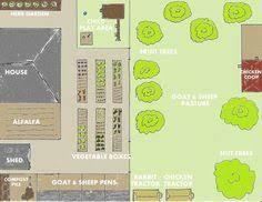 Backyard Plan Backyard Farm Designs For Self Sufficiency Backyard Farming And