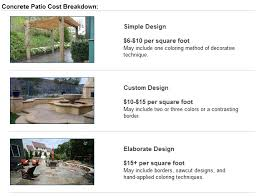 Best 25 Concrete Patio Cost Best 25 Concrete Patio Cost Ideas On Pinterest Stamped Concrete