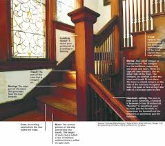 Stair Post Height by Syracuse Home Has Staircase That U0027s A Work Of Art Syracuse Com