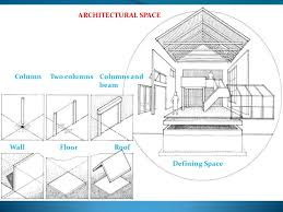 Space Interior Design Definition Interior Space
