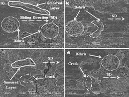 synthesis characterization and dry sliding wear behavior of in