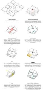 Architectural Diagrams 9 Best Architectural Diagrams Images On Pinterest