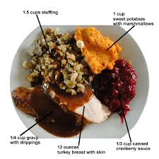 fit fluential dos and don ts for filling your thanksgiving