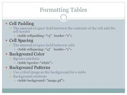 Table Cell Spacing Chapter 11 Tables How Are Tables Used Data Display Very Tidy