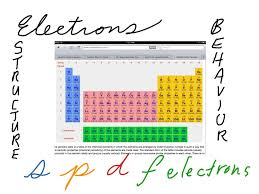 s p d f electron blocks on the periodic table chemistry