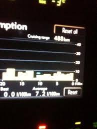 lexus sc300 gas mileage better gas mileage in ect power mode clublexus lexus forum