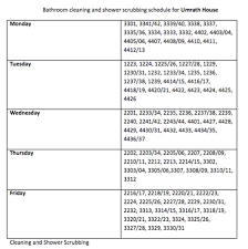 Bathroom Cleaning Schedule Form Bathroom Bathroom Cleaning Schedule Bathroom Cleaning Schedule