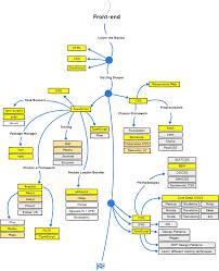 Back Road Maps Github Kamranahmedse Developer Roadmap Roadmap To Becoming A