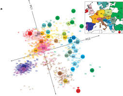 genetic map genetic map of europe genes vary as a function of distance gene