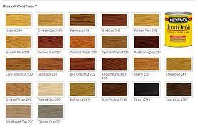 types of hardwood flooring house designing ideas