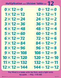 Division Table Chart Abeka Grade 3 8 U003cbr U003earithmetic 3 8 Tables And Facts Charts Ces Books