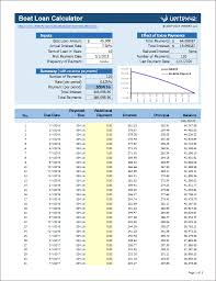 Excel Payment Calculator Template Free Boat Loan Calculator For Excel