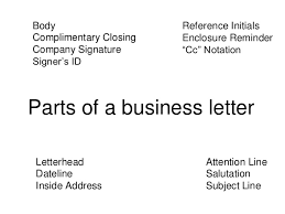 Business Letter Template With Cc Letter Format Le