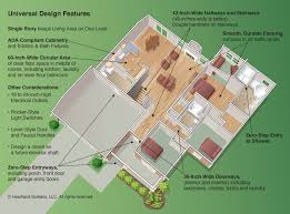 accessible house plans canada arts