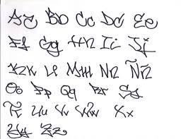 tattoo font styles u2014 svapop wedding finding the best tattoo font