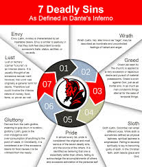 seven deadly sins 7 deadly sins as defined in dante u0027s inferno visual ly
