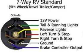 haulmark trailer wiring diagram diagram wiring diagrams for diy