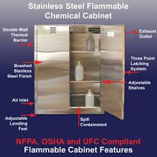 flammable cabinet storage guidelines flammable storage cabinets regulations f20 for fancy home furniture
