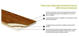 engineered hardwood flooring archives power dekor