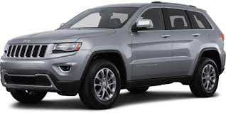 jeep grand cherokee price 2017 jeep grand cherokee prices incentives dealers truecar