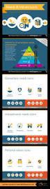 best 25 visual basic application ideas on pinterest sql inner